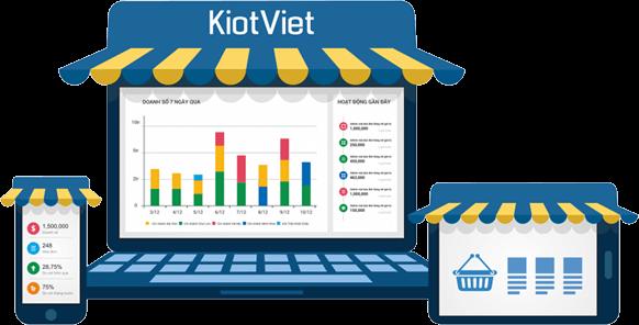 Phần mềm quản lý bán hàng KiotViet có khả năng quản lý hàng hóa không giới hạn