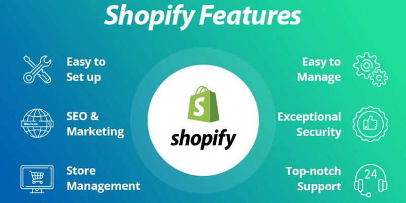 tính năng của shopify là gì